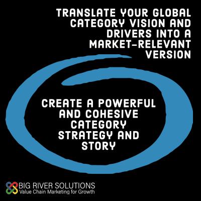 Big River Solutions